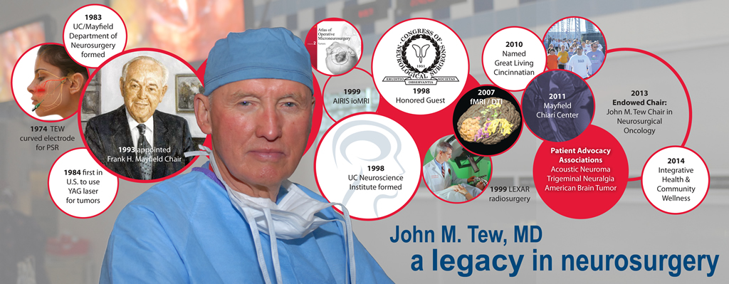 John M. Tew Jr., MD ::: A Legacy in Neurosurgery